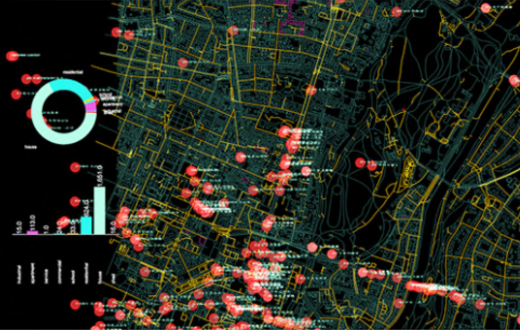 A computer vision analysis method for Urban park route design during Covid -19